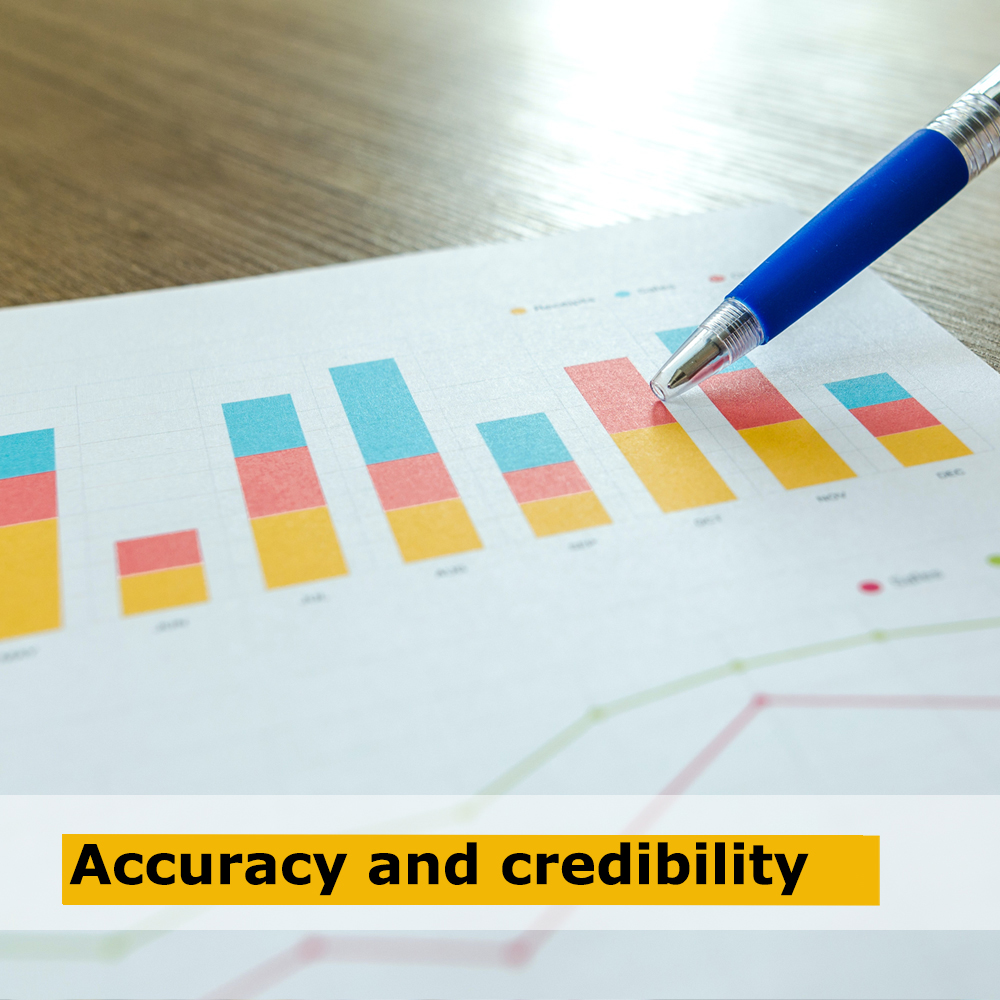 Accuracy and credibility