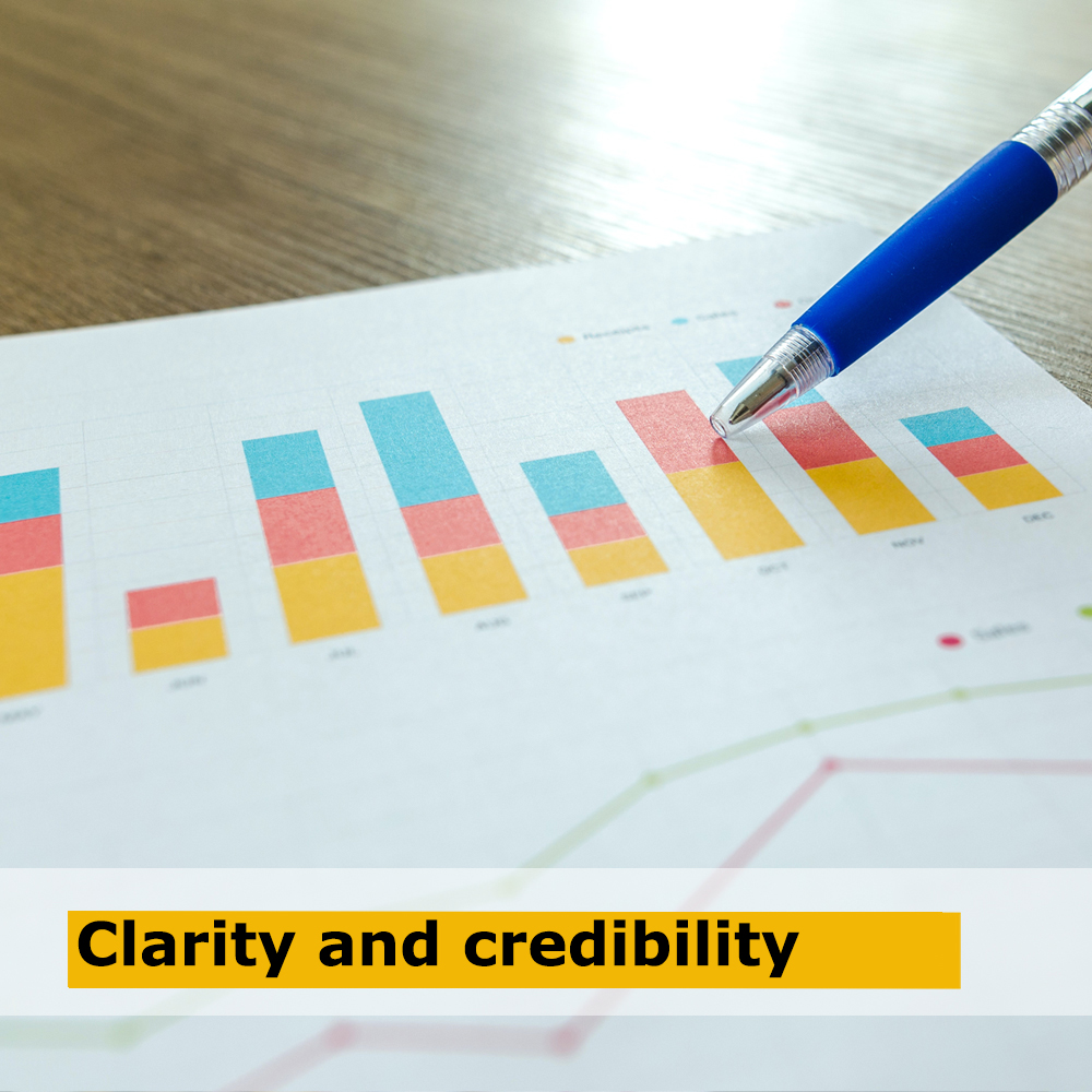 Clarity and credibility